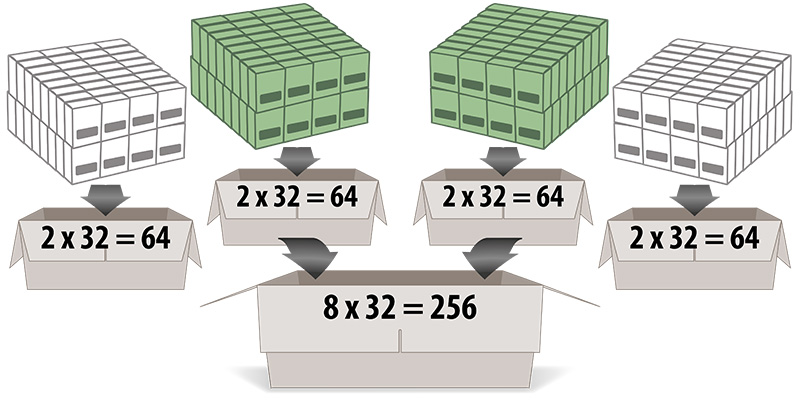 packing scheme for paper box packaging